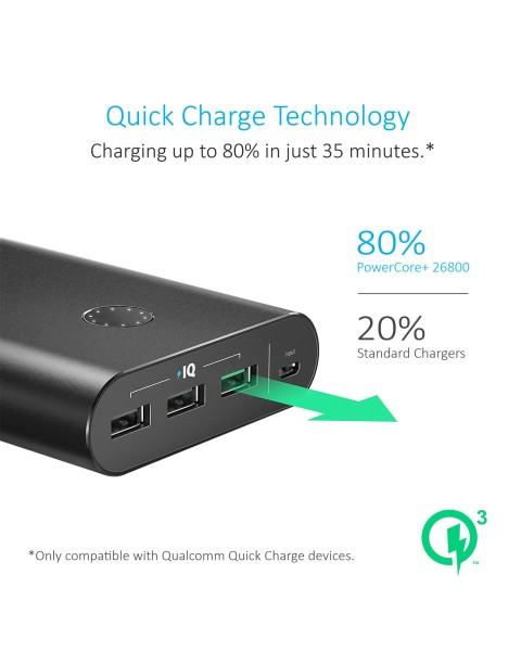 Anker PowerCore+ 26800 mAh Quick Charge 3.0 Black A1374011